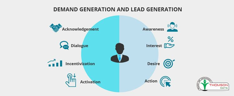 Demand Generation VS. Lead Generation – What's the difference?