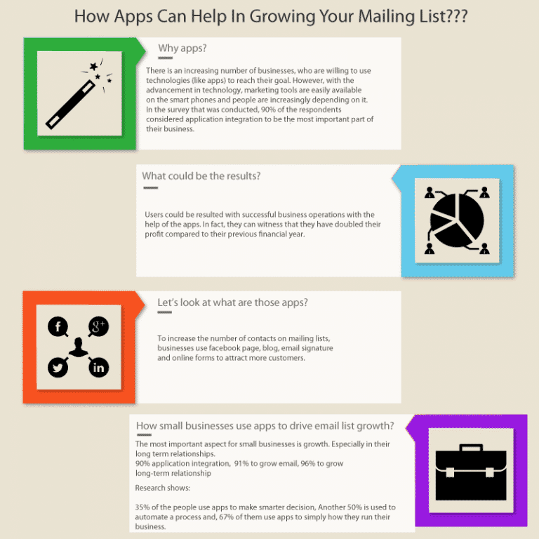 How Apps Can Help You In Growing Your Mailing List [Infographic]