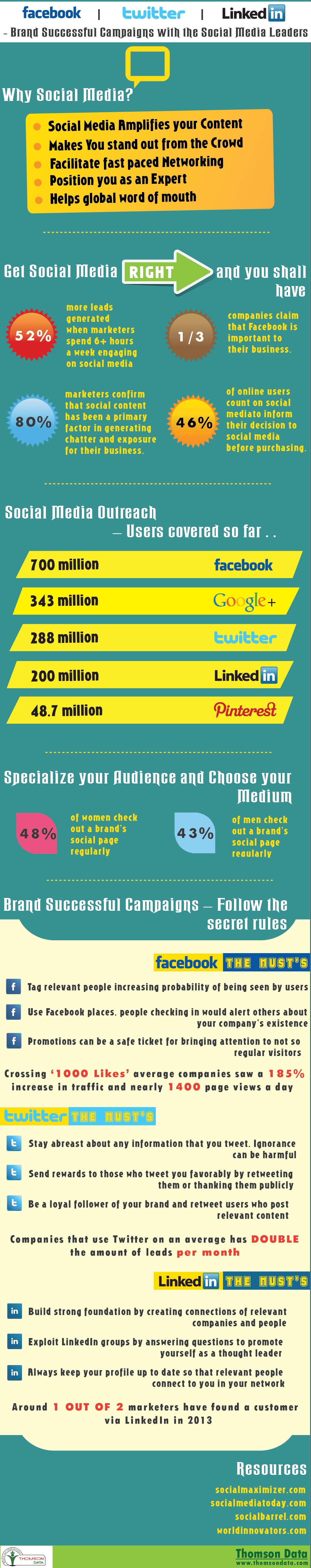 successful-brand-campaigns