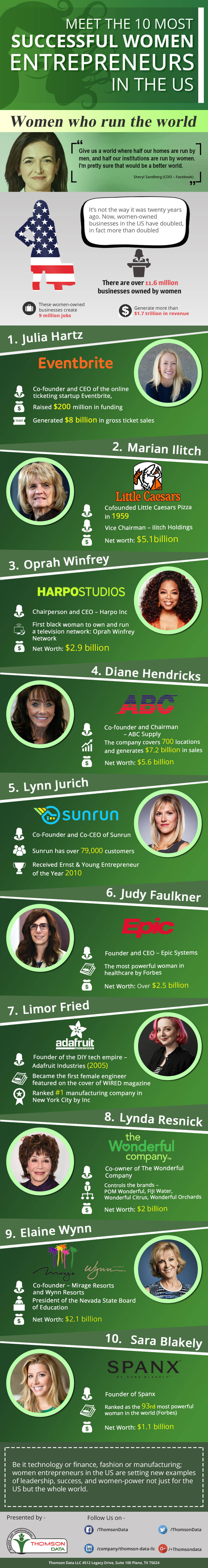 Meet the 10 Most Successful Women Entrepreneurs in the US [Infographic]