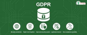 Important Things To Know About GDPR And It's Affect?