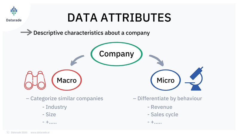 data attributes