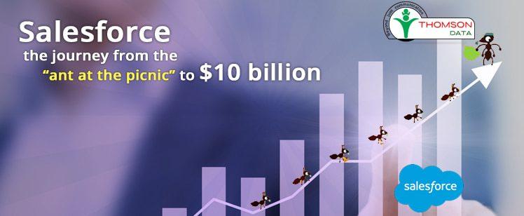 The Journey of Salesforce towards $10 Billion Empire