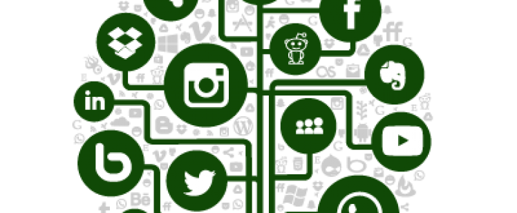 4 Social Media Tricks That Can Make People Go Gaga Over Your Product