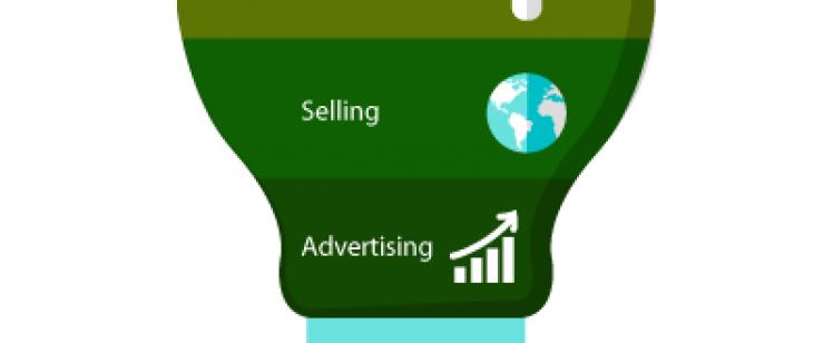 4 Successful Marketing Strategies Of 2015