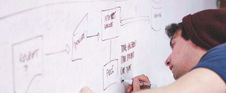 8 Steps: Recommended to Every Start-Up Business Website