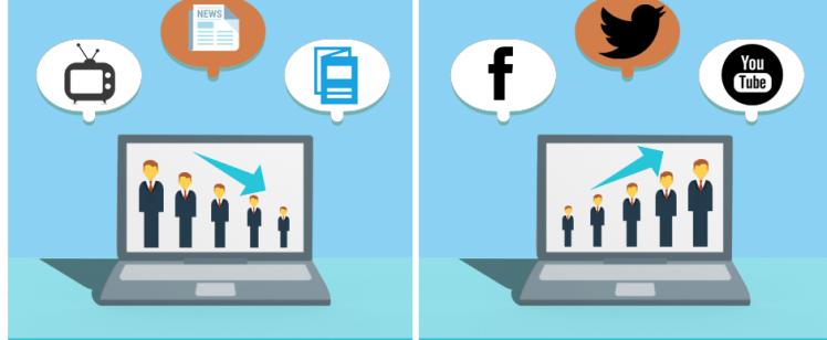 How Social Media Redefined Marketing?