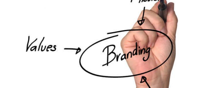 Top 5 Elements of a Successful Brand Building Strategy