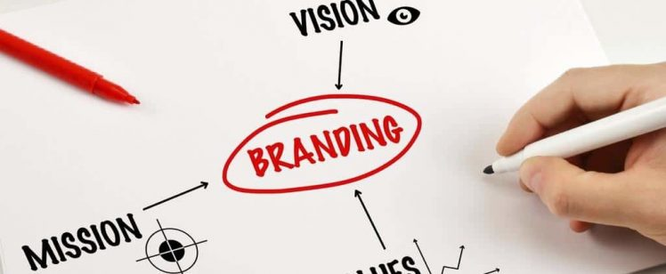 Brand Integrity – Regaining the Power of Value!